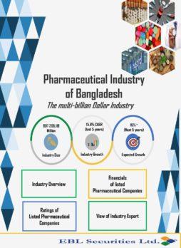 Pharmaceuticals Industry of Bangladesh