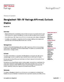 S&P Global's Credit Ratings on Bangladesh